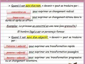 "La traduction de ""devenir"" (ficha)"