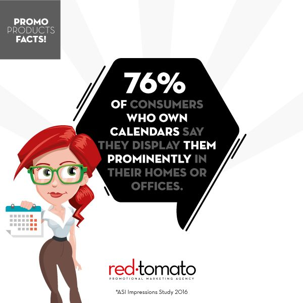76% of consumers who own calendars say the display them prominently in their homes or offices