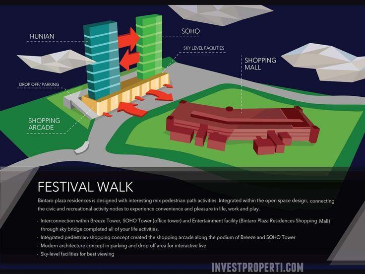 Bintaro Plaza Residence Festival Walk.