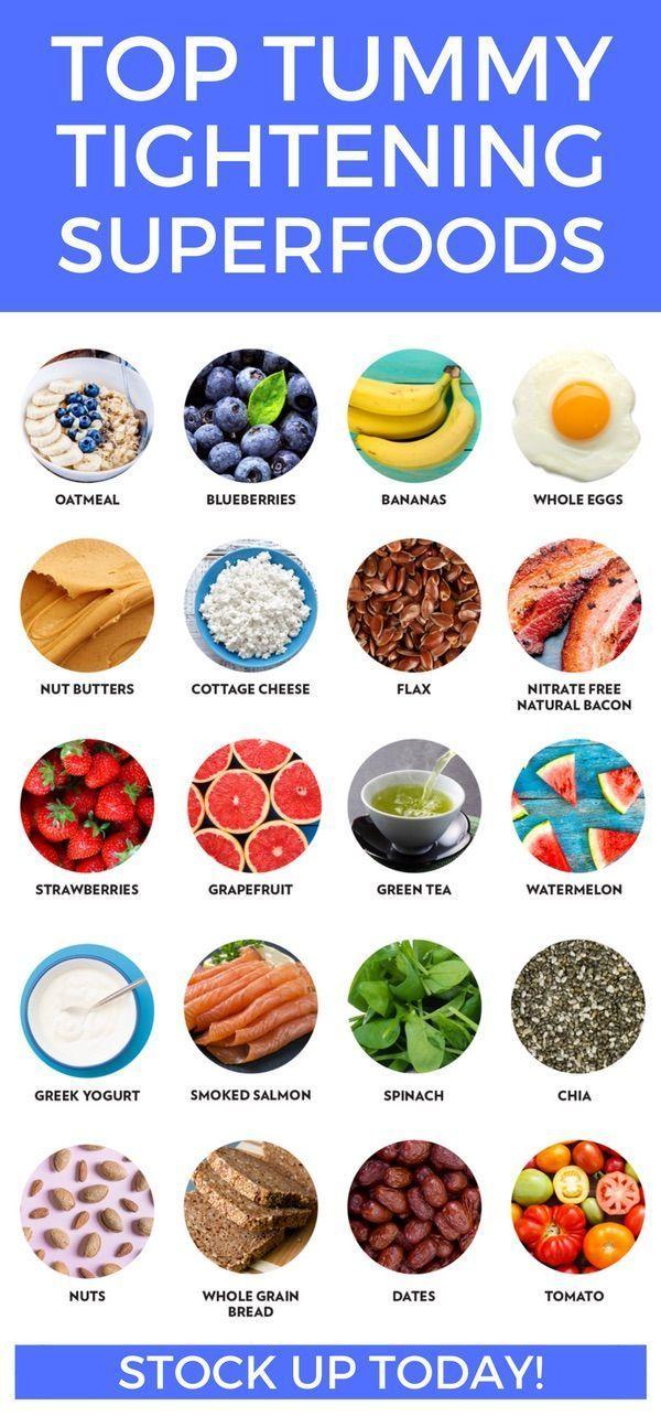 17 beste Lebensmittel zu essen, wenn Sie schnell Gewicht verlieren möchten. – #essen #fast #FOODS #Lose …