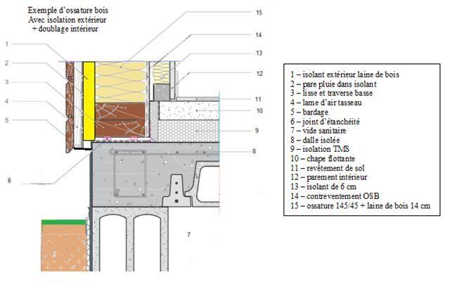 D tail de l 39 ossature bois avec isolation par l 39 ext rieure for Chape pour terrasse exterieure