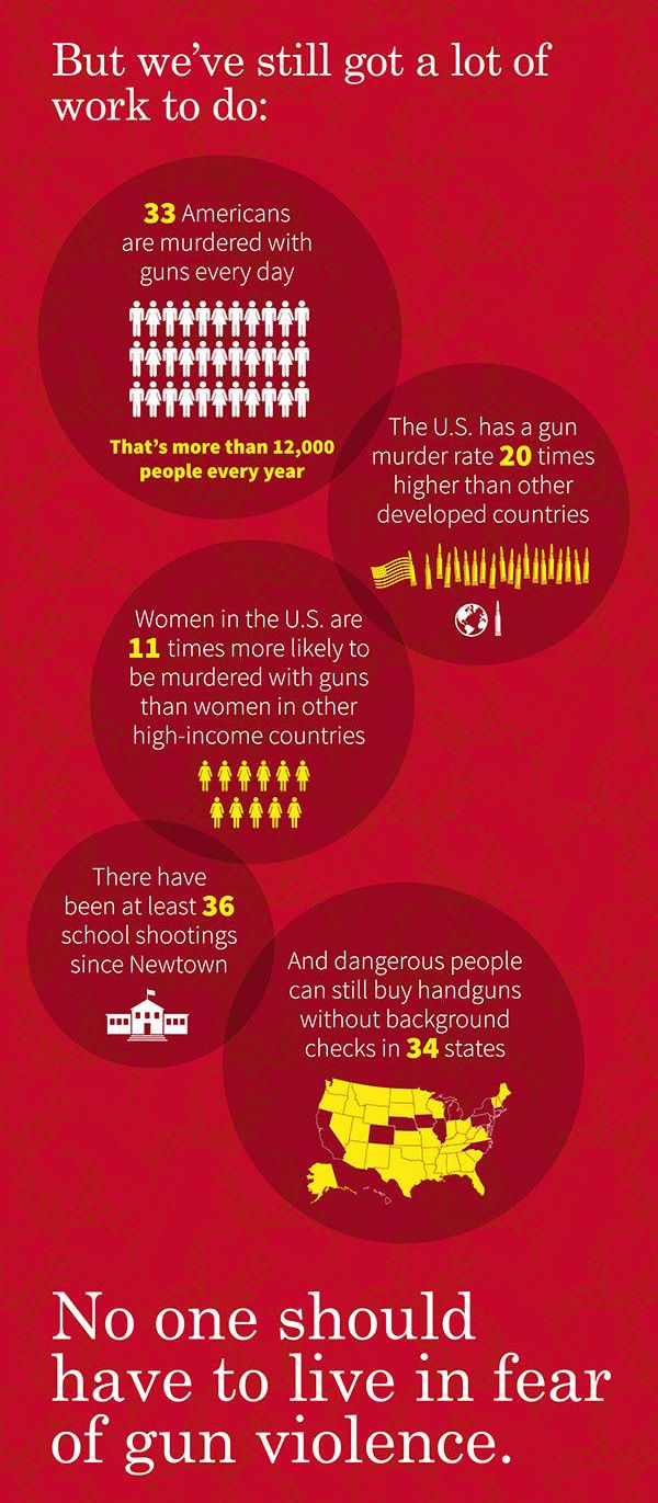 28 best down with gun violence images on pinterest