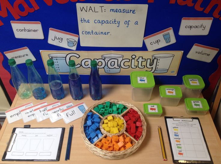 Interactive maths display - capacity