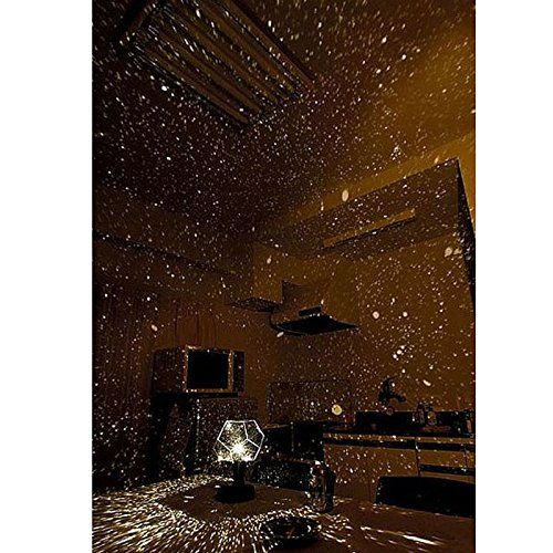 1000 Ideas About Planetarium Projector On Pinterest