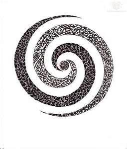 Spiral represents growth and evolution. It reminds us of our evolving journey in…