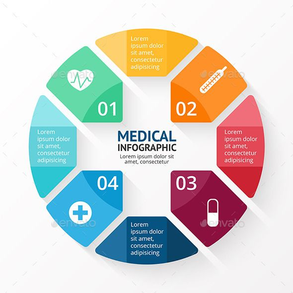 Medical circle plus sign infographic Template #design Download: http://graphicriver.net/item/medical-circle-plus-sign-infographic-/11932710?ref=ksioks
