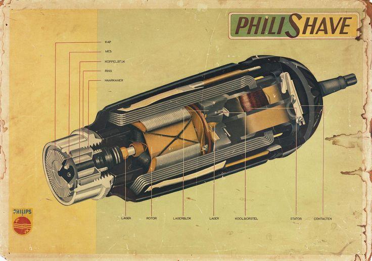 Philishave, reclameposter, binnenkant, 1946