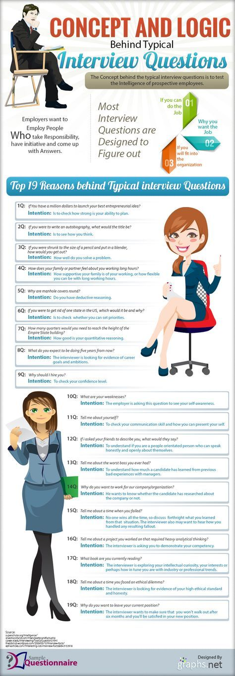 Logic Behind 19 Common Interview Questions. ♦ Pinner: Beware! Some questions -such as the manhole question and quarter questions-require cultural knowledge which can lead to cultural bias. Some questions -like the question about family sentiments toward long hours- may leave the interviewee open to delivering too much information that ought not be shared to guard against discrimination (orientation, marital status).
