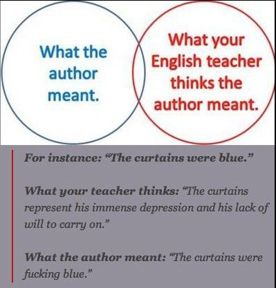 For all your English, Language Arts, Literature teachers out there.....