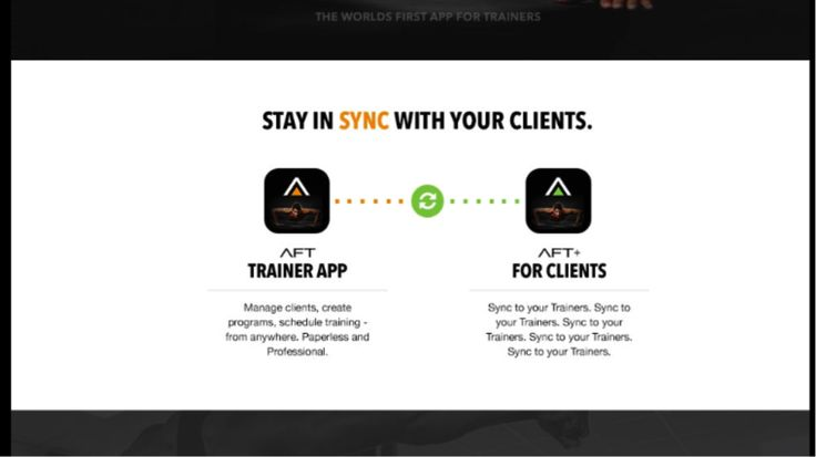 Want to upgrade?  AFTPro will sync to the newest client app named AFT+ showcasing all assessments, programs, templates, scheduled sessions and payment tracking.