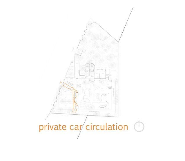 Private car circulation