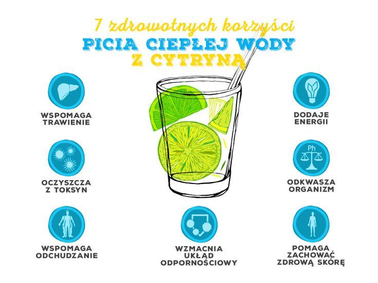 Co daje picie ciepłej wody z cytryną