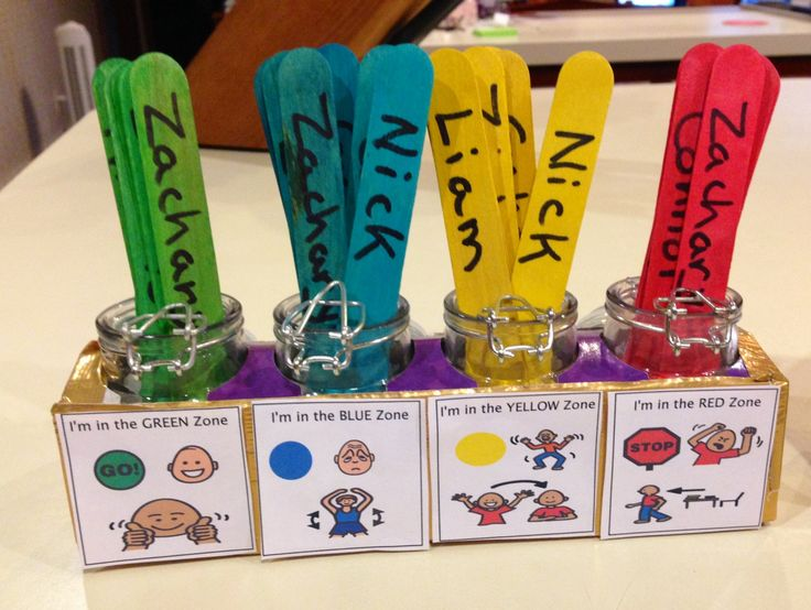 A visual of how to structure a  Zones of Regulation check in with an entire class.
