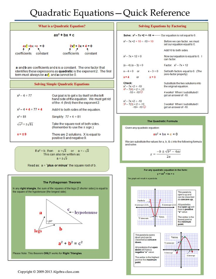 One page notes worksheet for Quadratic Equations Unit.