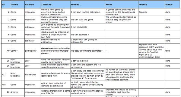 Agile Excel Spreadsheet For The Product Backlog User Story