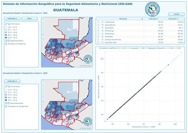 Instituto de Nutrición de Centro América y Panamá (INCAP) | Sistema de Información Geográfica para la Seguridad Alimentaria y Nutricional (SIG-SAN) – Guatemala -Desnutrición Infantil 2008 http://instantatlasespanol.wordpress.com/2011/07/27/el-instituto-de-nutricion-de-centro-america-y-panama-incap/