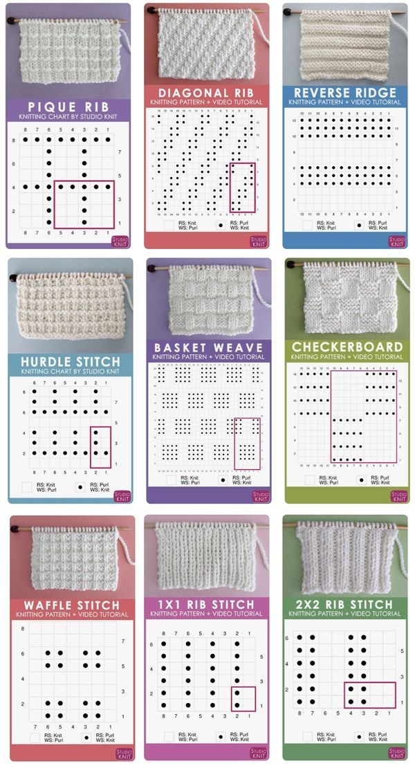 How To Read A Knitting Chart For Absolute Beginners Knitting Charts Knitting Tutorial Knit Stitch Patterns