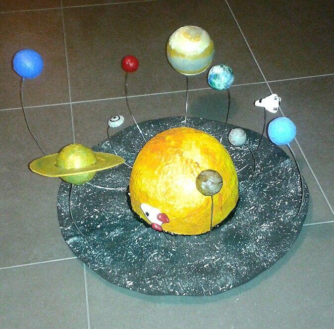 Sombrero Loco: Sistema Solar