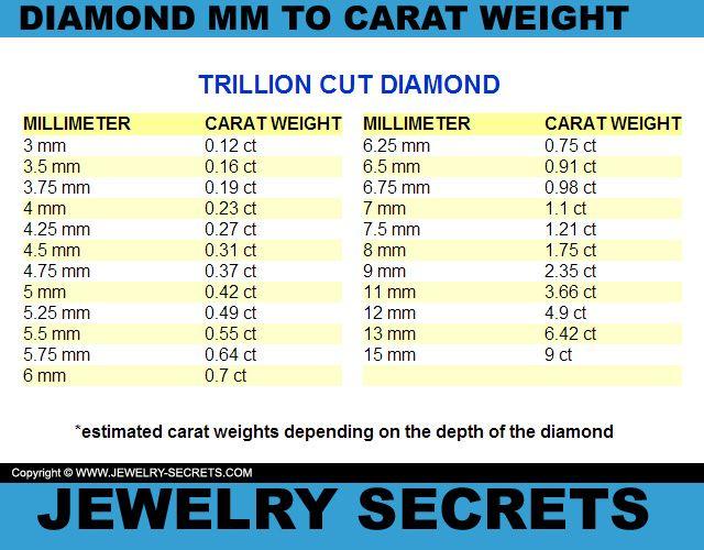Mm Diamond