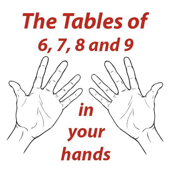 At the age of 8 I had to learn the multiplying tables. I've never been good at memorizing lists or tables. It was easy to learn the tables from 1 to 5 b...