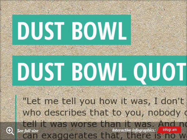 Infographic Dust bowl dust bowl quotedust bowl word mapdust