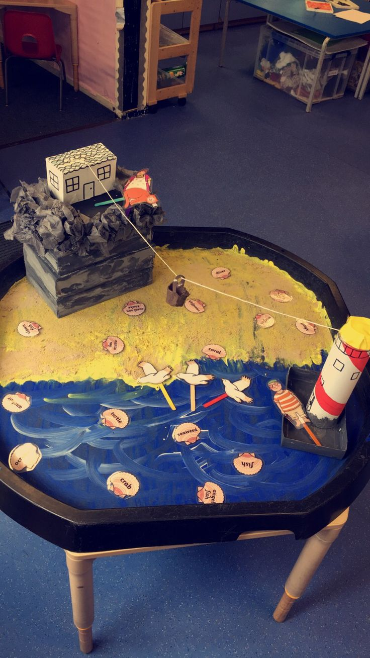 Lighthouse keepers lunch role play tuft spot