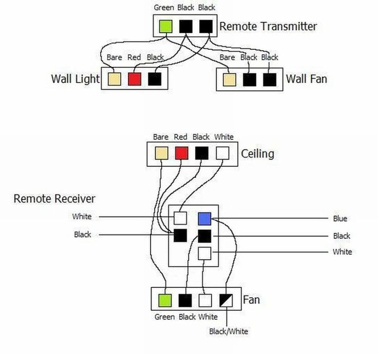hunter fans wiring diagram hunter image wiring diagram 17 best ideas about ceiling fan wiring ceiling fan on hunter fans wiring diagram