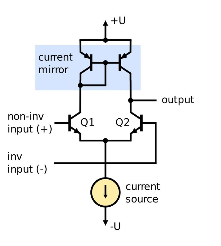 Differential Amplifier Circuit - BJT Implementation - Improved Long-Tailed Pair with Current Mirror and Constant Current Biasing