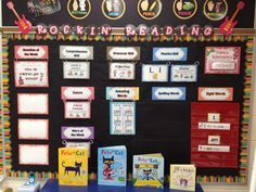 Reading Focus Wall... Reading Street Focus Wall The entire wall is available in my TeachersPayTeachers store!