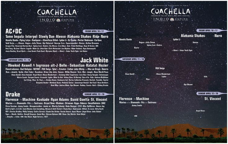 What music festival lineups would look like without all-male acts