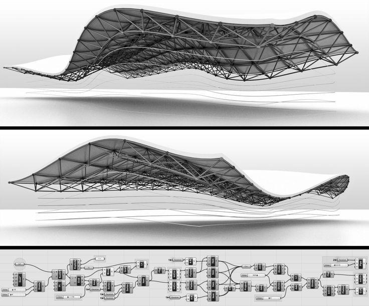 Les 38 meilleures images du tableau th mes arts for Architecture parametrique