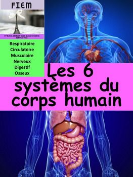 """French ImmersionALL the VOCABULARY and PICTURES you need in one resource written for Junior students in mind. The vocabulary is at their level!Use these flashcards and activities as part of your unit on  """"Les systmes du corps humain""""!This resource includes 26 colourful slides of flashcards about the essential vocabulary of the human body and its organs.Also included in this ressource:16 concepts slides describing the main functions of each system.7 slides of activities.1 slide of project…"""