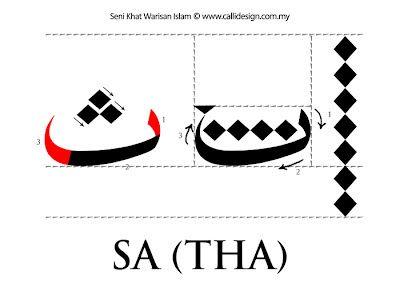Tutoriel 1: Khat Nasakh ~ Seni Khat Warisan Islam | Calligraphie islamique