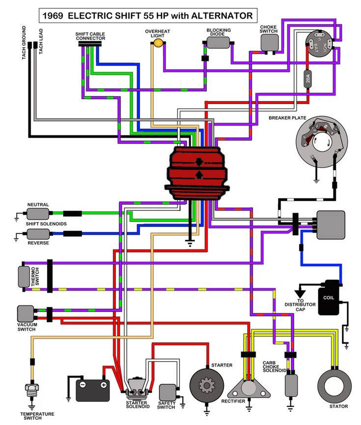 1975 Ford F250 Wiring Diagram Bosch Relay 12v 30a Johnson Ignition Switch | 55 Hp Electric Shift With Alternator 1969 Be Real ...