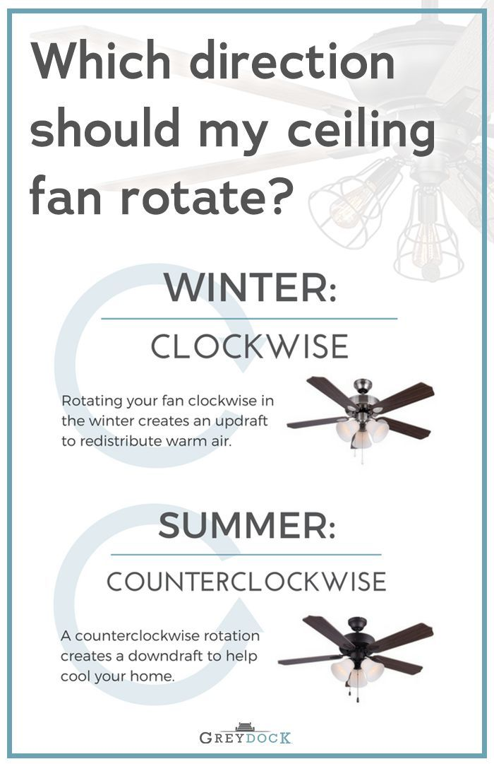 Which Direction Should My Ceiling Fan
