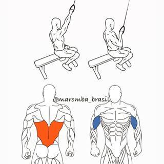 """A puxada alta adiciona largura e espessura à sua dorsal e é instrumental para criar uma forma de """"V"""". também trabalha músc do meio das costas, assim como braços e ombros. Passos: Sente-se na máquina de puxada alta e ajuste as barras para que seus joelhos encaixem-se entre eles. Segure o puxador do pulley com uma mão, com a palma voltada para a frente. Mantenha suas costas retas e seu peito para frente enquanto força os músculos das costas e baixa o puxador até que ele chegue no seu pescoço."""