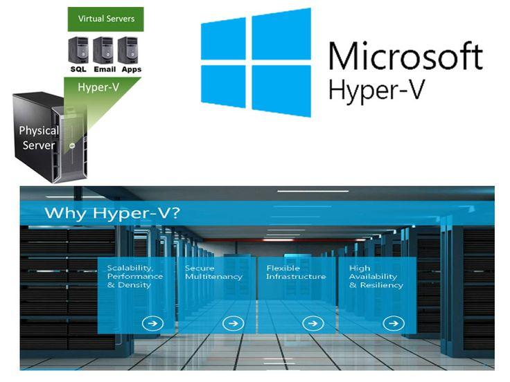 Hyper V   Yeni Başlayanlar İçin Hyper V Nedir   Özellikleri