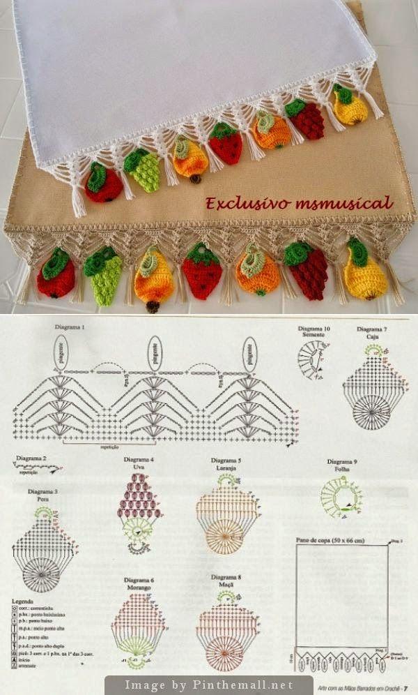 Mosaico de Artes: Barrado frutas de crochê