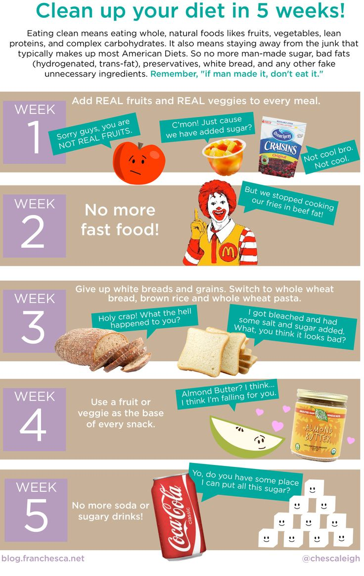 This is a great graphic that encourages you to clean up your #diet in five weeks. You don't need to do it all at once, but start investing in your #health today!