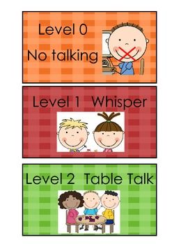 We used voice levels in Tuscaloosa and it was introduced to use at McLendon during our Champs and I found this...thinking about using it for my SFA group.
