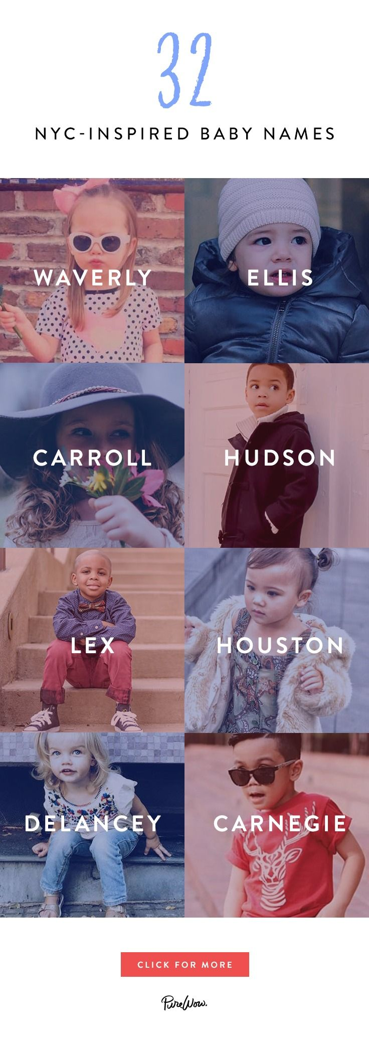 New York kids are the most fabulous in the universe--they love brunch, they've tried kale ice cream and they have their own Instagram fashion accounts. Here's our list of the cutest NYC-inspired baby names.