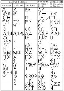 Dacul Mailo: Simbolurile sacre, moștenire de la strămoșii noștrii, Pelasgii!