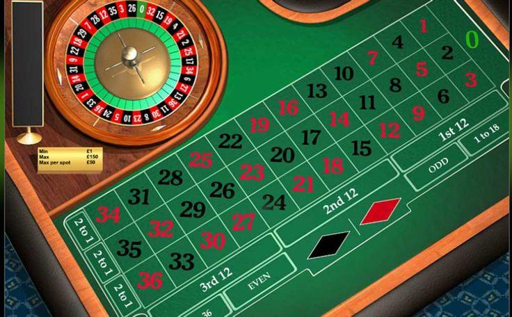 Delta i Online Gambling for Moro og Utrolige Fordeler
