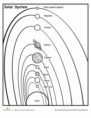 Fifth Grade Earth & Space Science Worksheets: Solar System Diagram Worksheet