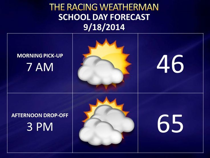 Thursday Weather Forecast update now available at http://racingwxman.weebly.com/