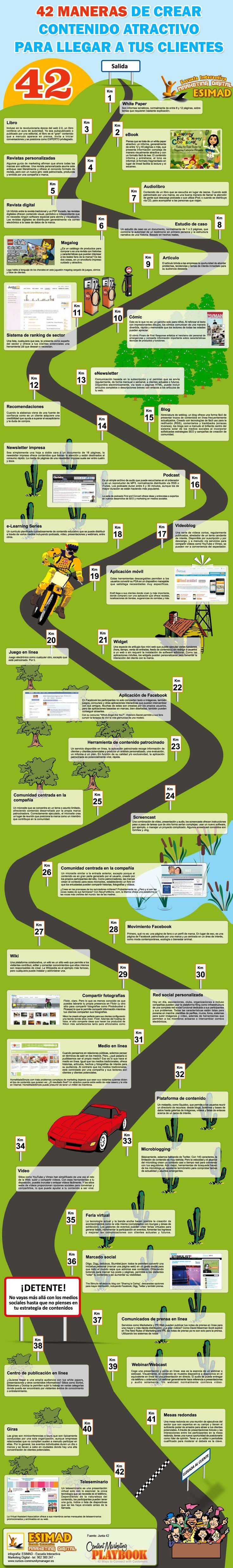 [ 42 ways to create compelling content to reach your customers.]....................................42 maneras de crear contenido atractivo para llegar a tus clientes. Infografía en español.