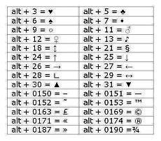 Символы, которых нет на клавиатуре!!!.