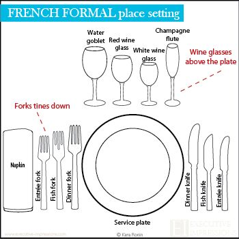 how to set a table correctly restaurant