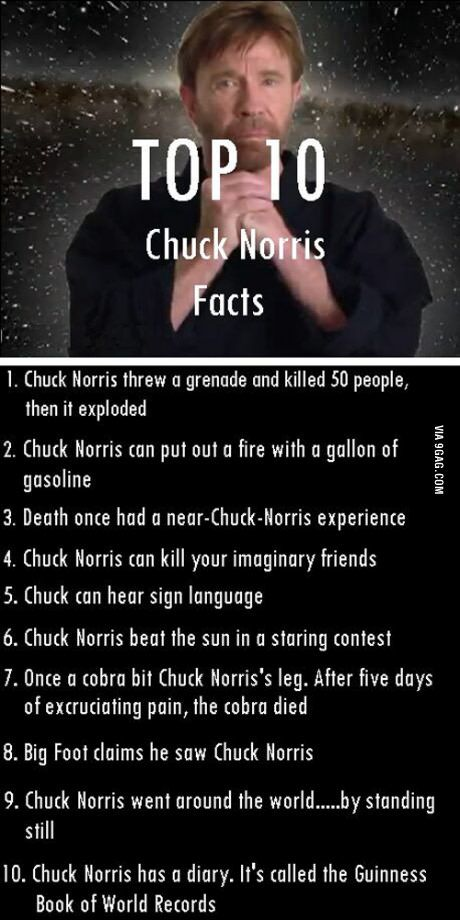 Top 10 Chuck Norris Facts