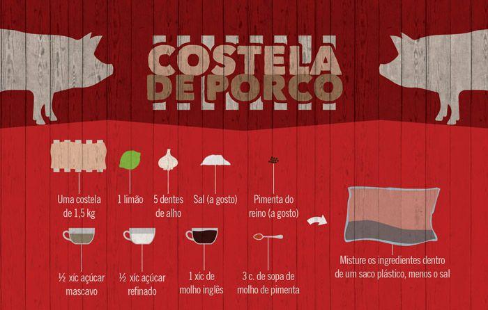RECEITA-ILUSTRADA 07: COSTELA DE PORCO http://mixidao.com.br/infografico-receita-ilustrada-de-costela-de-porco/